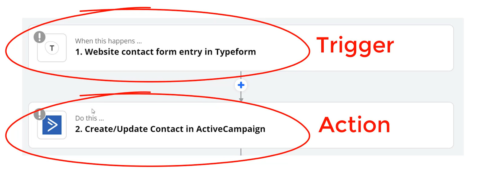 zapier triggers and actions