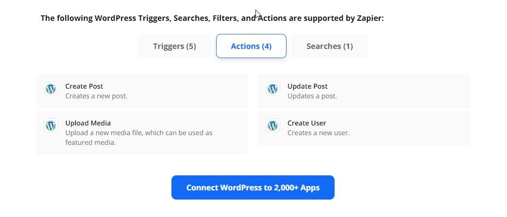 wordpress zapier actions