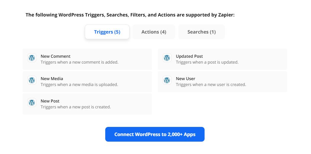 wordpress zapier triggers