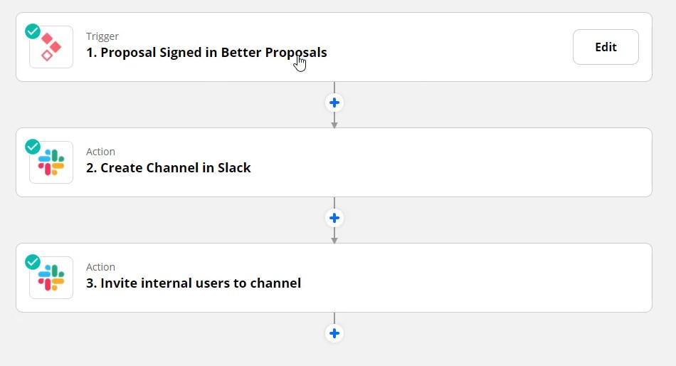 slack new channel for clients zapier