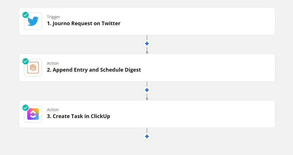 twitter monitoring zapier example