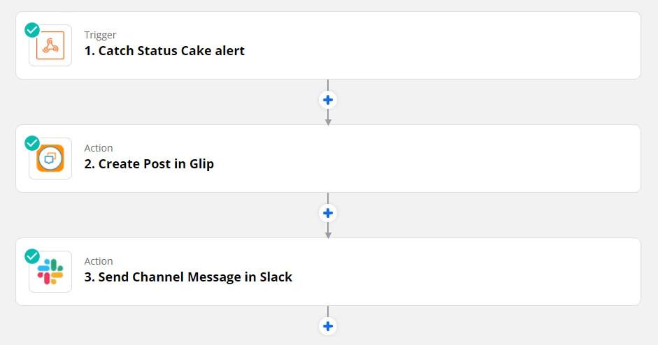 website monitoring statuscake zapier